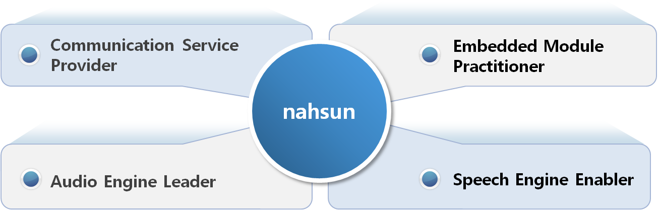 what is about nahsun